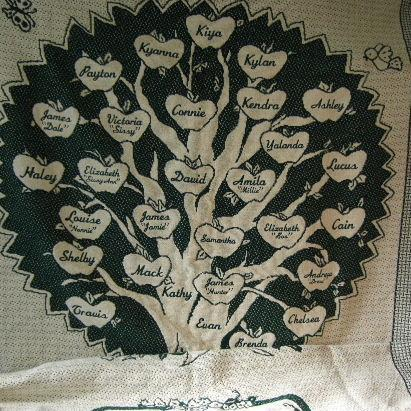 Hunter green Family tree with apples throw