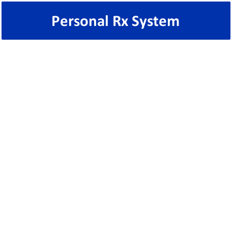 personal prescription systems at Scott Drug Pharmacy